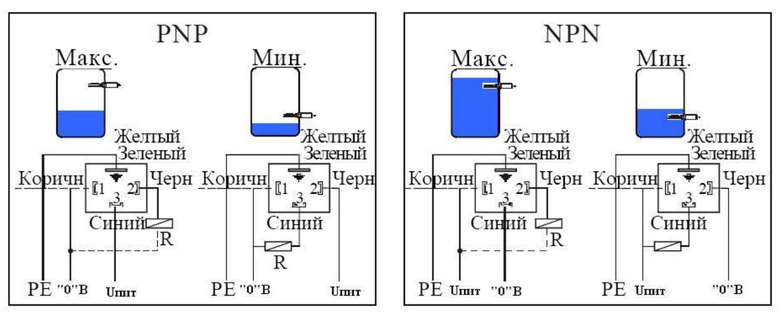 Схема подключения датчика INNOLevel VIBRO-A